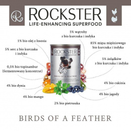 Rockster Birds of a feather - bio kurczak i indyk 400 g